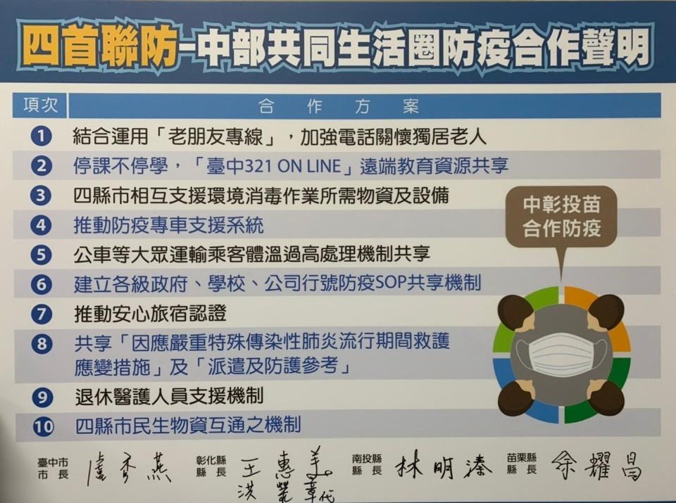 區域防疫力最大化 中部四首長視訊簽署防疫共同聲明。(特派員林惠貞翻攝)