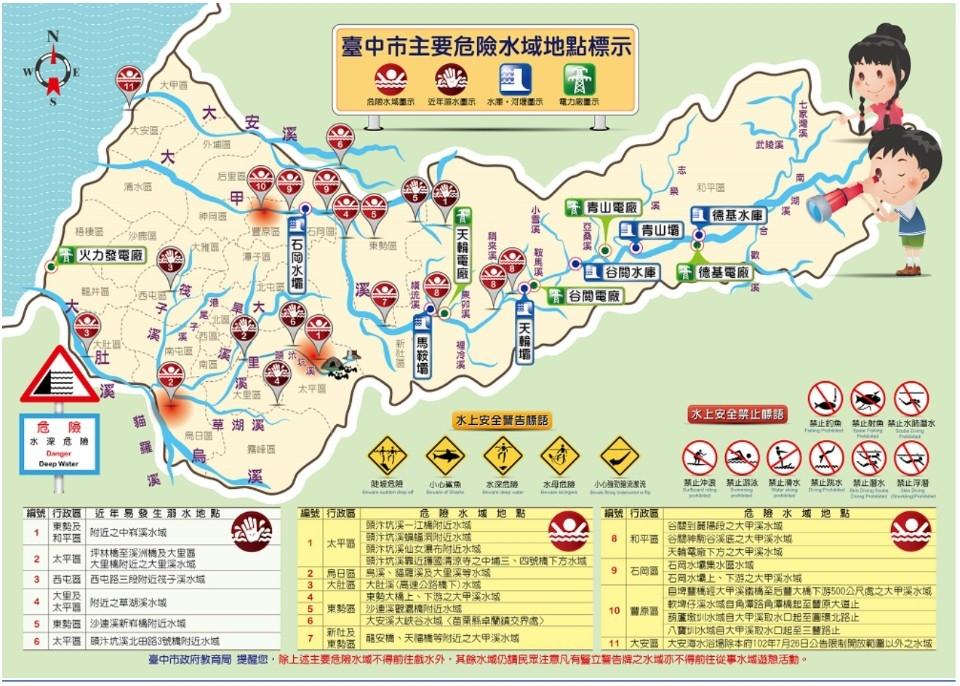 台中市主要危險水域地點標示。(記者陳信宏翻攝)