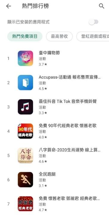 Google Play 應用程式平台熱門免費項目第一名。(記者林志強翻攝)