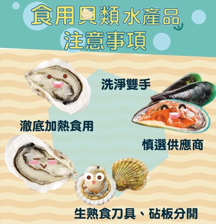 食用貝類水產品注意事項。(記者潘馨薇翻攝).png